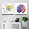 Sides of the Human Brain Canvas Art by Artiful - Home decor