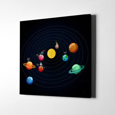 Artiful Witty Solar System Wall Art