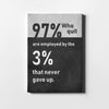 Artiful Never Gave Up Canvas Wall Art
