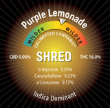 Purple Lemonade Trim (BLOWOUT!)