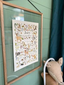 Personalised Birth Detail Print - Woodland