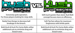 TechT Kush Pro Series Bolt System for ALL Planet Eclipse Ego & Etek Markers