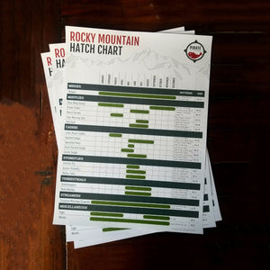 Hatch Chart Fly Fishing Colorado