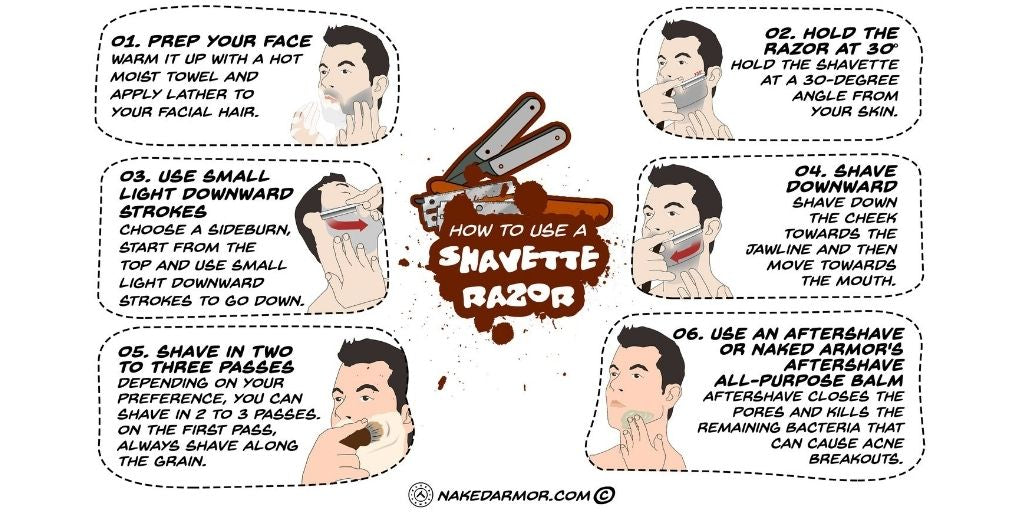 Wave Tribe - How to Use a Shavette Razor