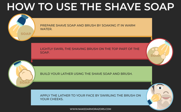 How to Use the Shave Soap