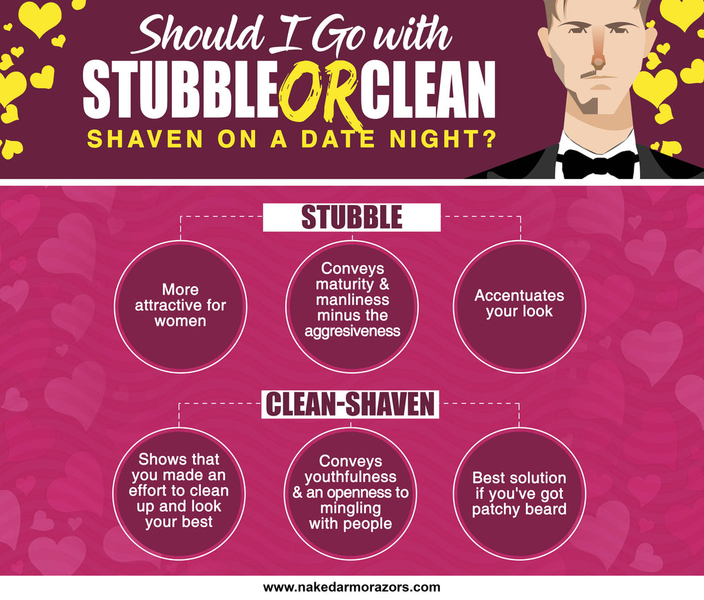 Clean-Shaven Vs. Stubble: Which is Better For Date Night?