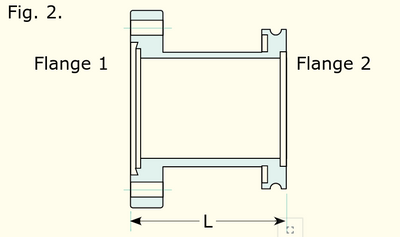 Straight Flange Adapter