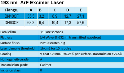 Fused Silica - Anti-reflective Coated For Laser Applications