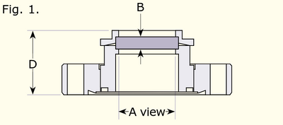 Vacuum-Optics Extended Range Viewports