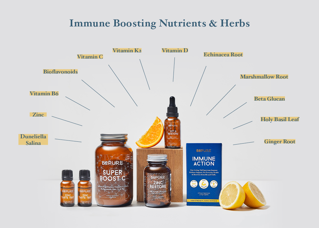 Nutrient For Strong Immunity