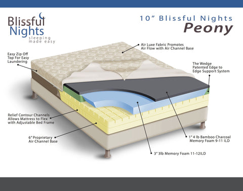 Blissful Nights Peony 10 in. Bamboo Charcoal Memory Foam Mattress - 10PENY-Mattress-HipBeds.com
