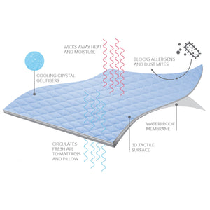 Sleep Chill + Crystal Gel Mattress Protector w/ Cooling Fibers & Blue 3-D Fabric, California King-Protectors & Encasements-HipBeds.com