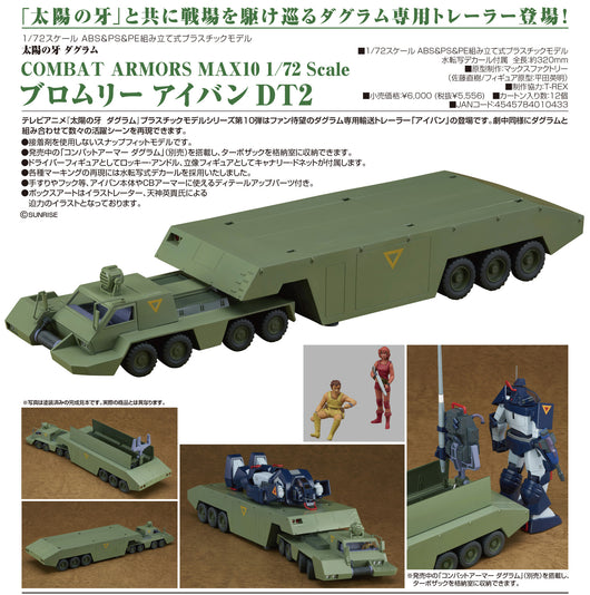 (PO) Fang of the Sun Dougram COMBAT ARMORS MAX 10 Bromry Eyevan DT2 (5)