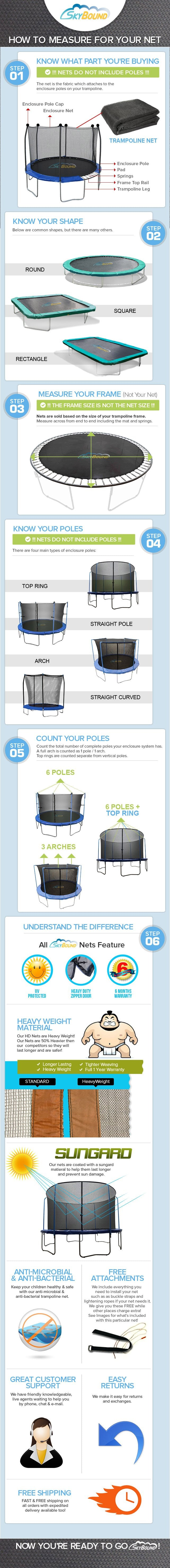 How To Measure A Safety Net on a Trampoline