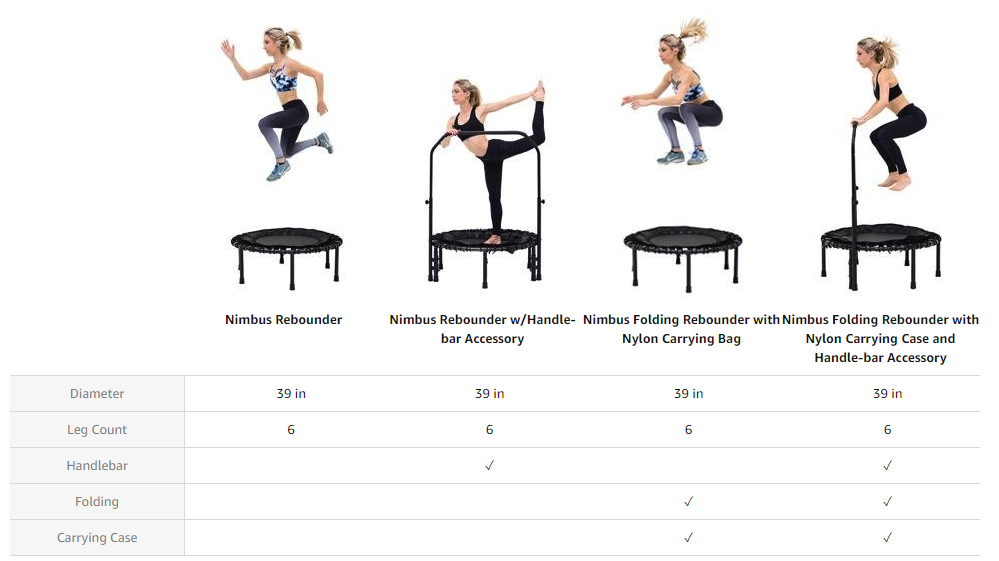 SkyBound Nimbus Fitness Trampoline Comparison Table