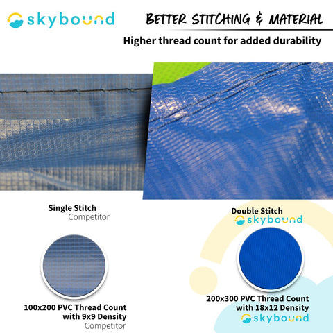 Replacement Pad for 14ft Trampolines - Blue