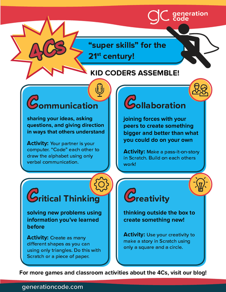 Generation Code 4Cs Infographic - includes activities (PNG)