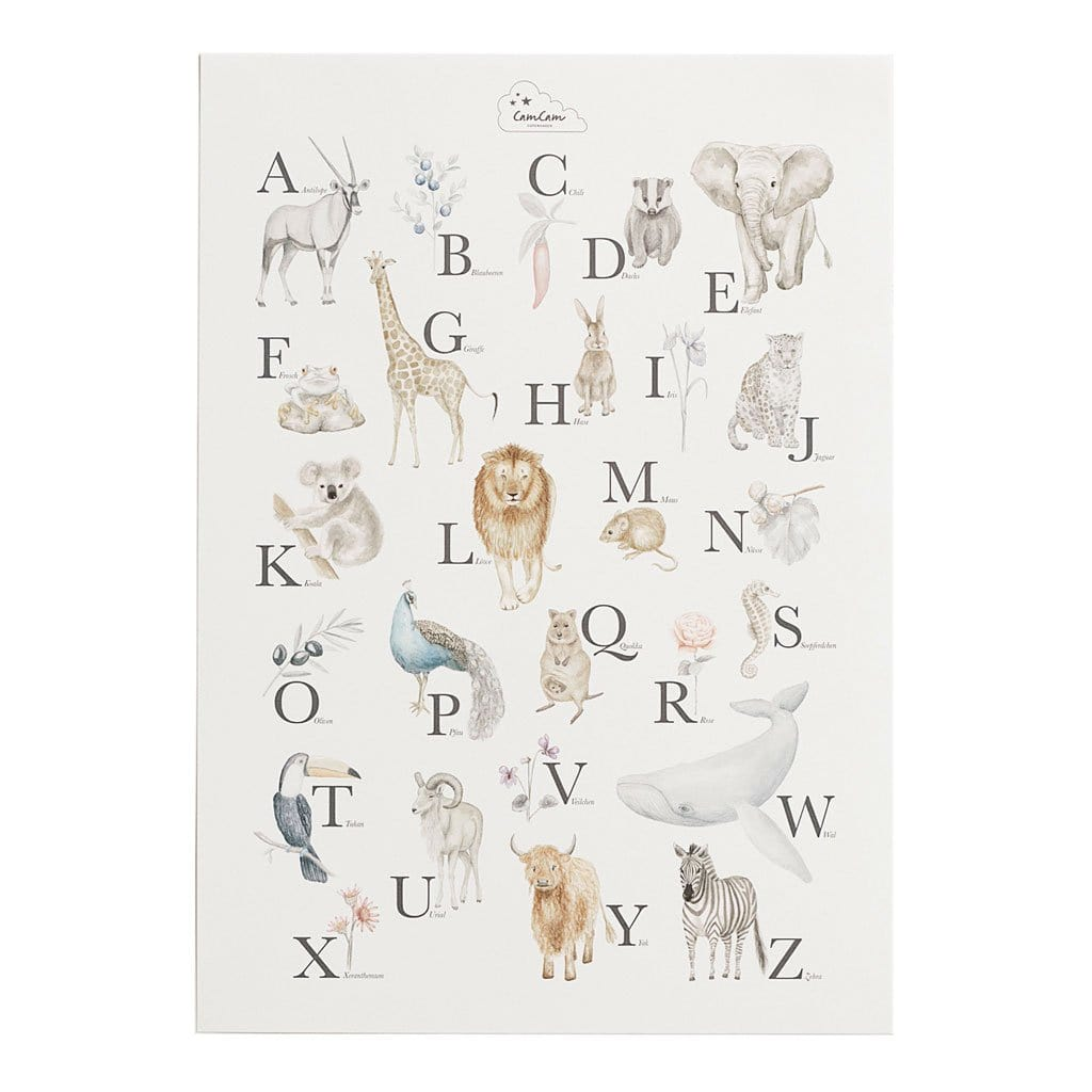 Alphabet Poster - German