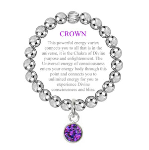 The Crown Chakra Colour, Meaning and Purpose