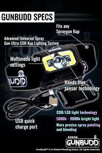 GunBudd® Universal Spray Gun COB/LED Advanced Ultra Lighting System