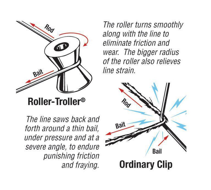 Aftco Roller Troller Outrigger Clip OR1B