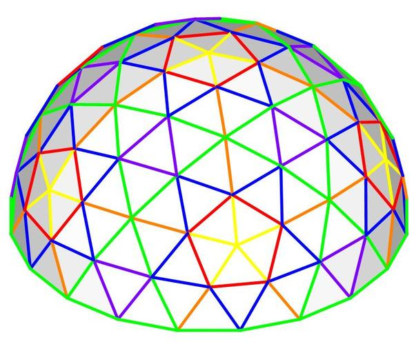 Geodesic Dome Calculator for 1