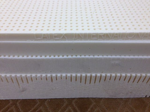 Latex mattress components
