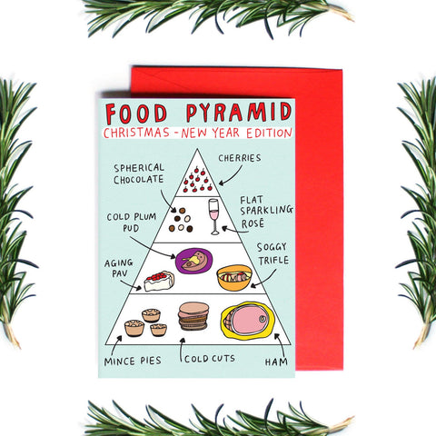 FOOD PYRAMID CHRISTMAS - NEW YEAR EDITION