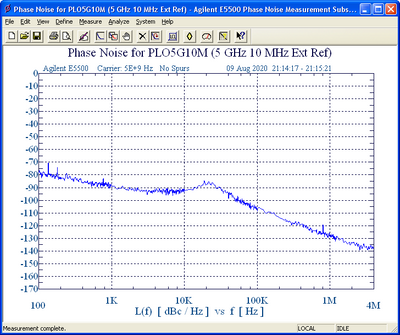 5 GHz Phase Locked Oscillator 10 MHz External Ref. Phase Noise -90 dBc/Hz, SMA