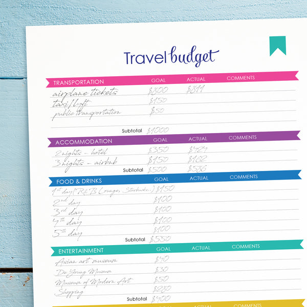 Printable Travel Budget