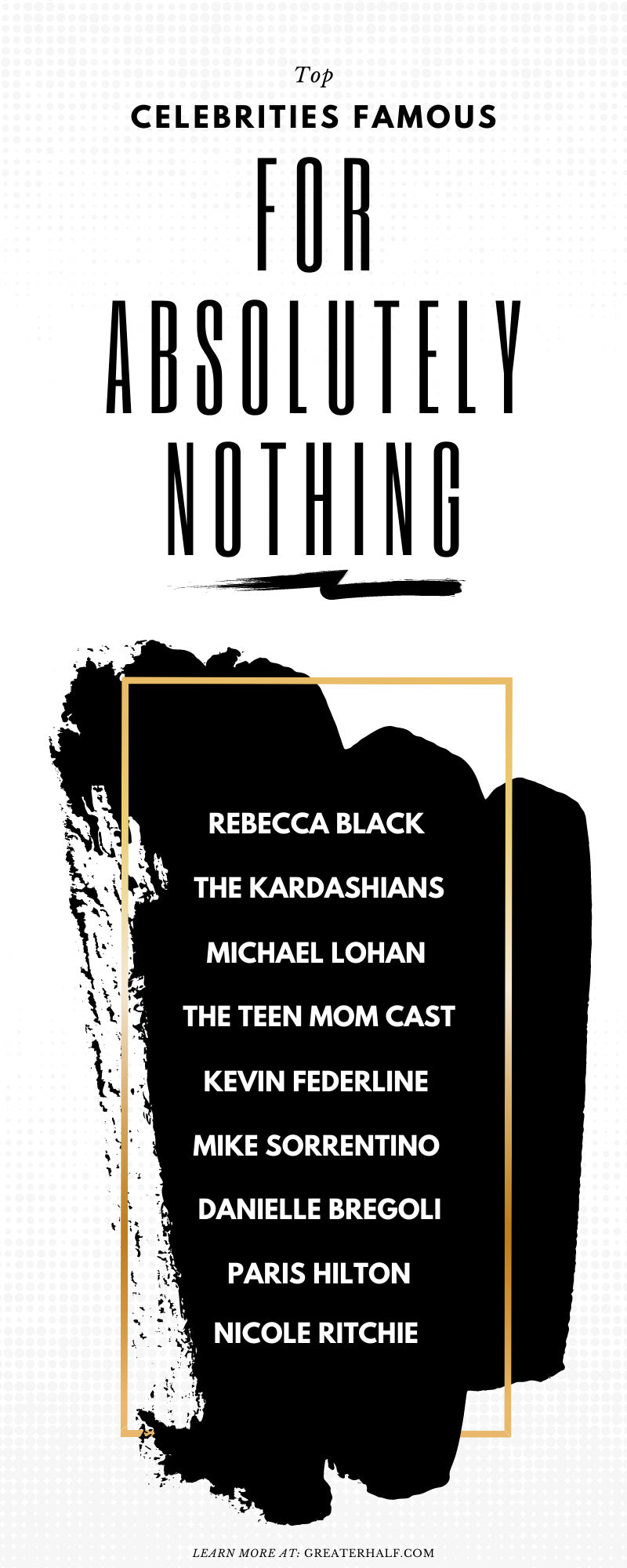 Top Celebrities Famous for Nothing