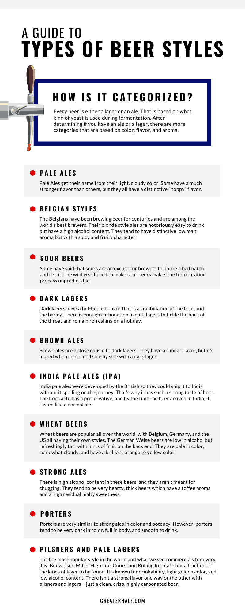 A Guide to Types of Beer Styles
