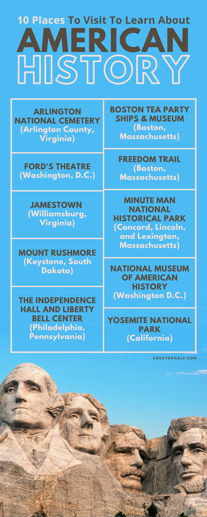 10 Places To Visit To Learn About American History