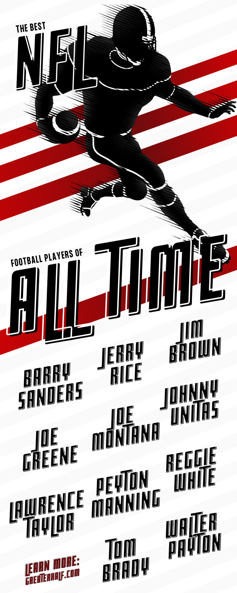 The Best NFL Football Players of All Time