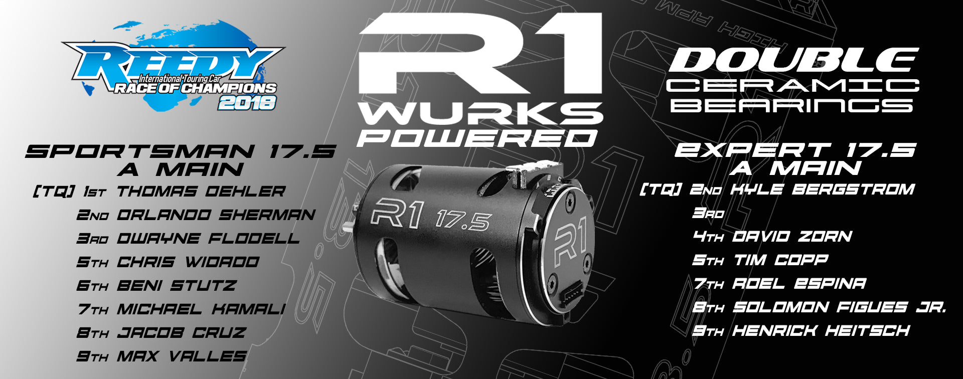 R1 Wurks brushless motors - Page 49 - R/C Tech Forums on