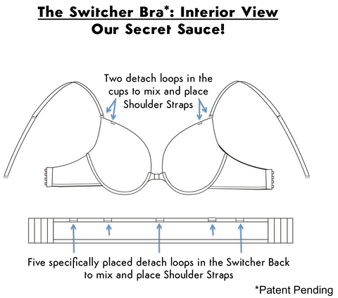 Switchers Bra - Interior View