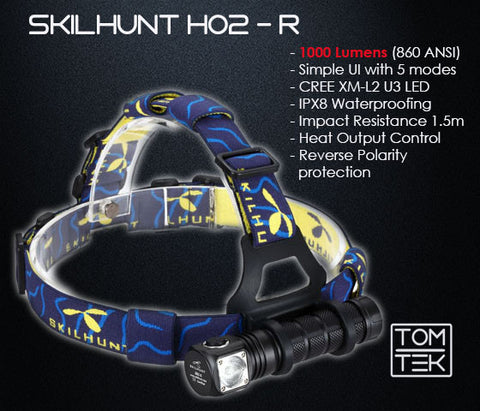 Skilhunt H02R 1000 Lumens Headlamp w/ M1 Charger Bundle & Keeppower 18650 3500mah Li-ION