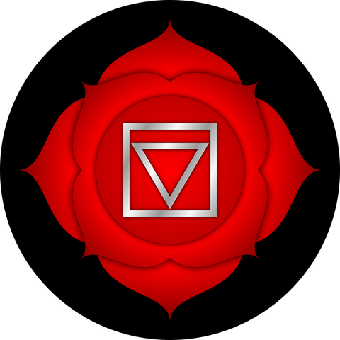 Aromatherapy for root chakra