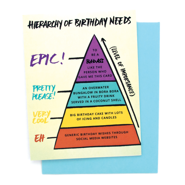 Hierarchy of Needs Birthday Card