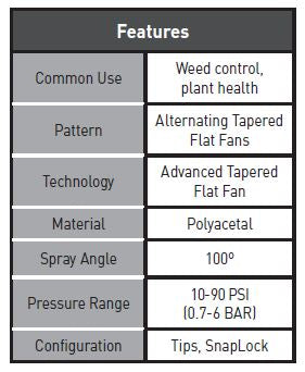 3D Nozzle Features Chart