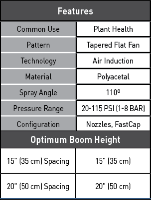 GuardianAir Spray Nozzle Order Info Chart