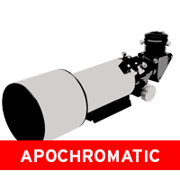 Apochromatic Telescopes