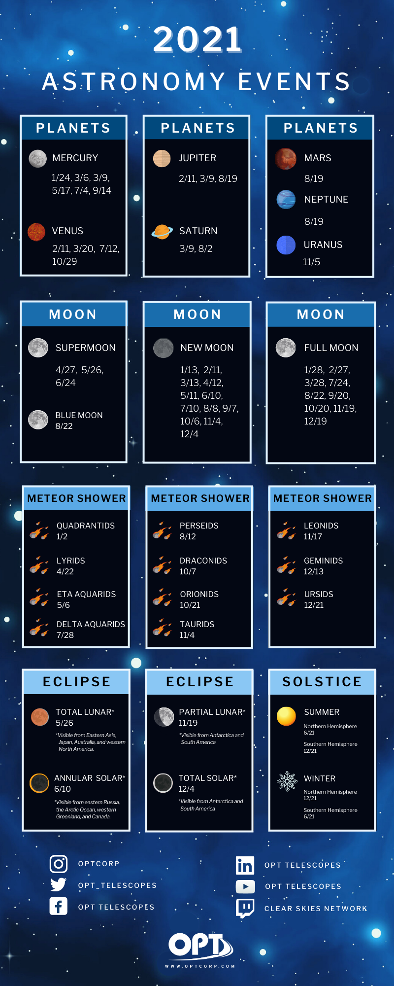 Astronomy Events for January 2021 [Free Download] 🌟