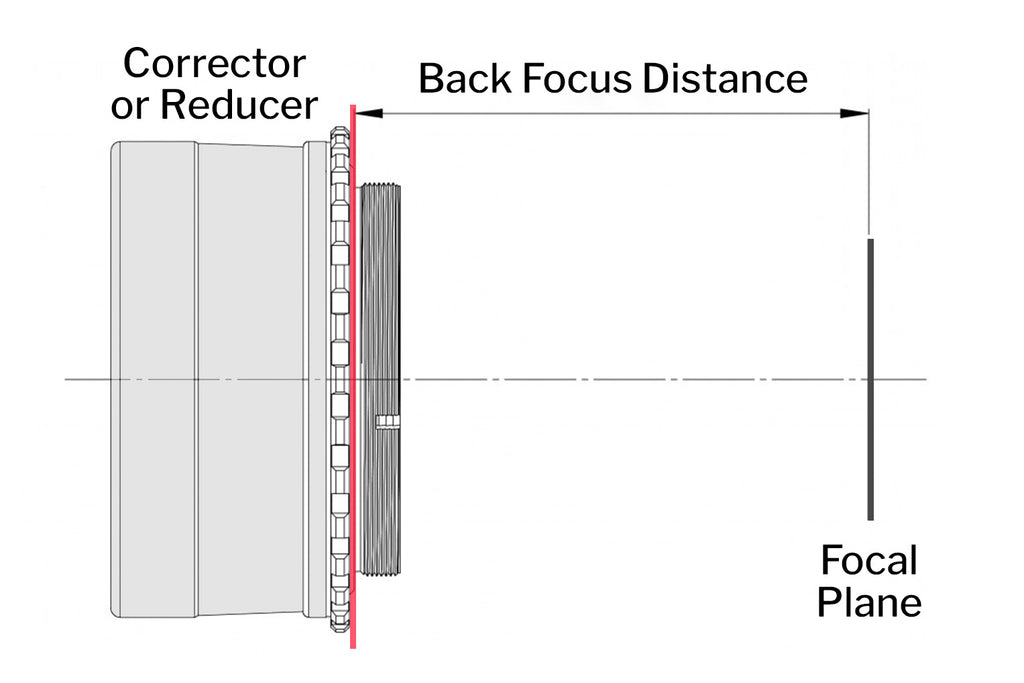 Where to measure back focus spacing from