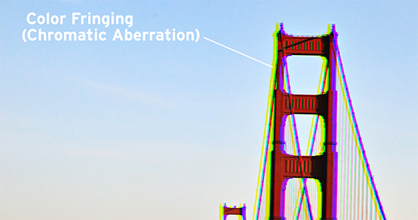 What is Chromatic Aberration? - Chromatic Aberration Example