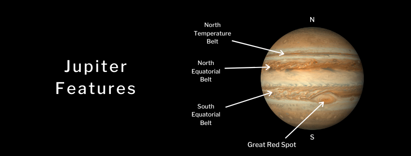 How to see the Jupiter and Saturn Conjunction - Jupiter Features