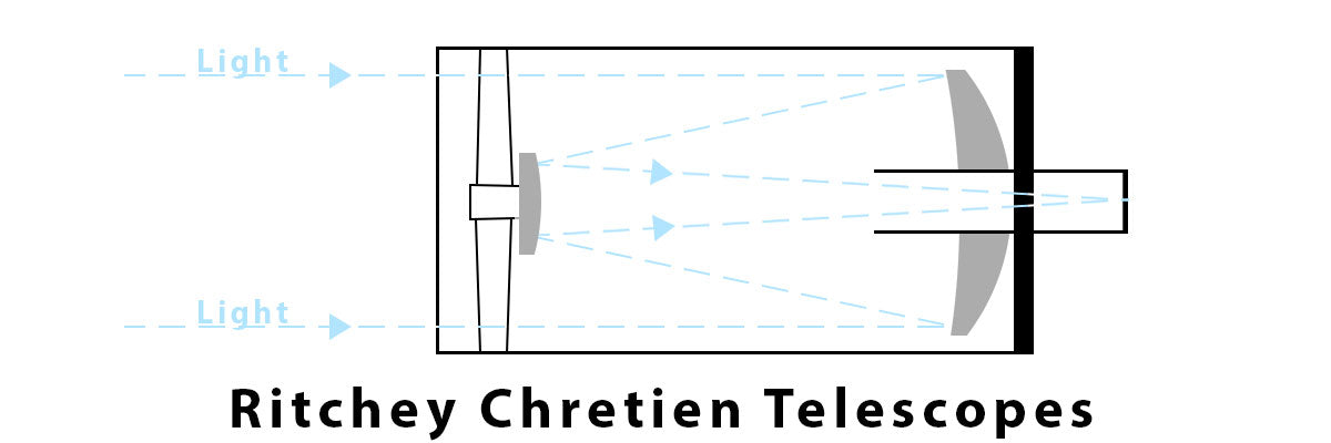 Ritchey Chretien Telescopes