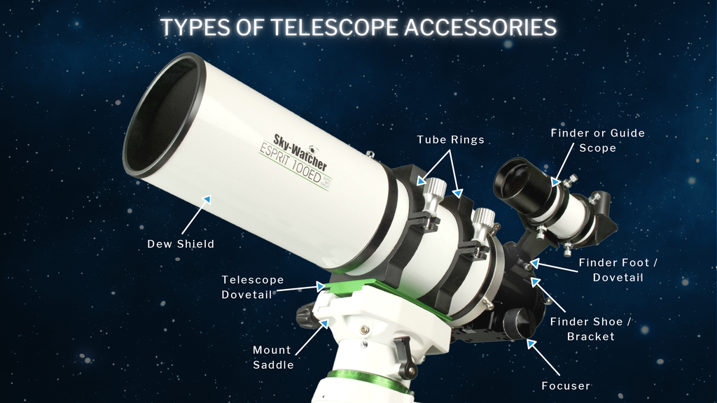 Labeled Telescope Parts & Accessories   OPT