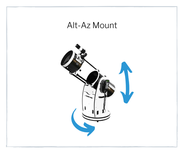 how alt-az mounts work - the easy beginner telescope guide