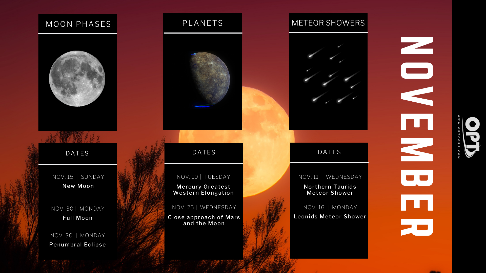 astronomical events november 2020 1